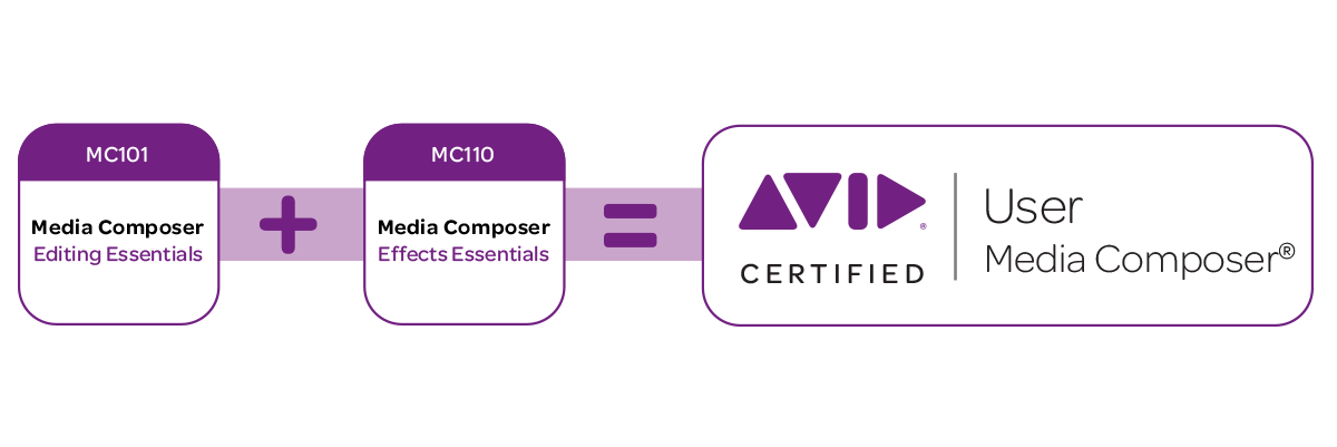 Avid Certified Media Composer Courses