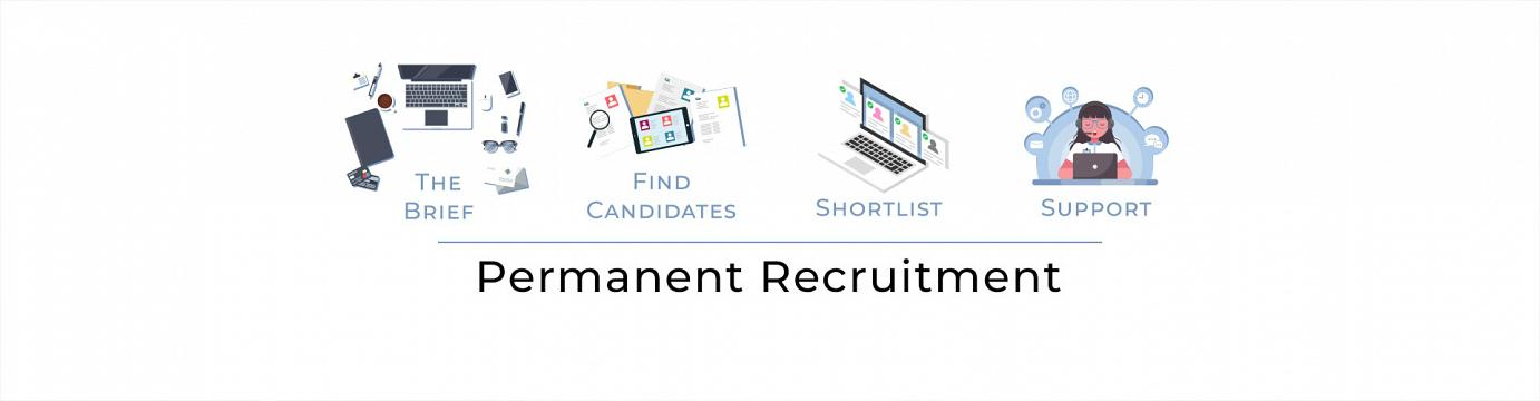 Permanent Recruitment